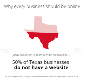 GYBO - Lewisville TX| Get your Bussiness online